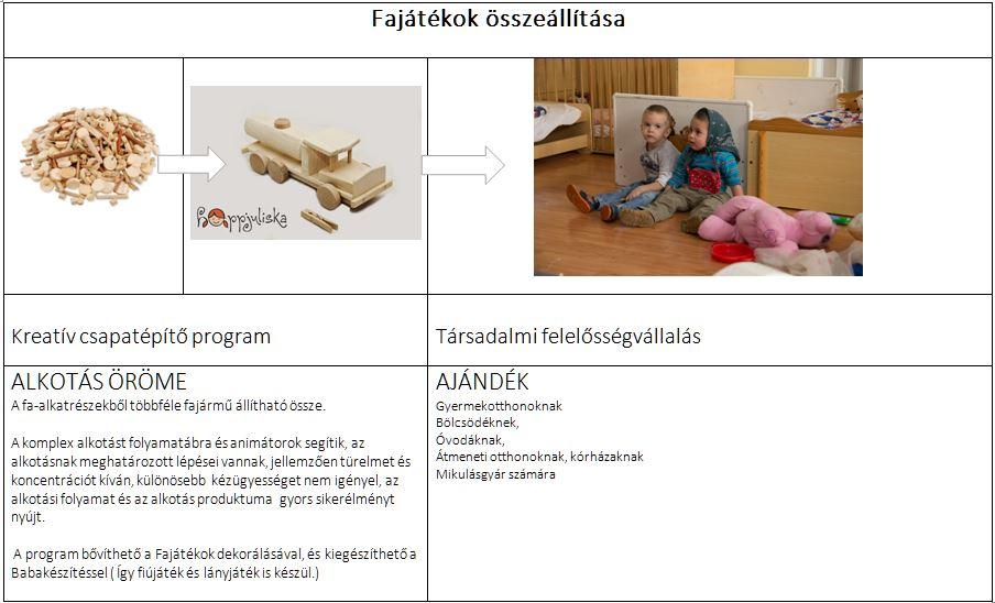 fajatekok-osszerakasa2